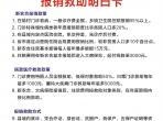 陕西省农村贫困人口医疗报销救助明白卡